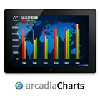 arcadiaCharts lets you put interactive JavaScript charts into your websites which run in all browsers without needing any plugins.