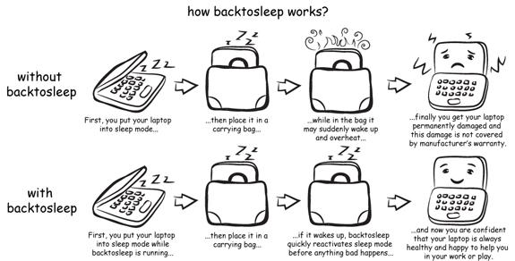 backtosleep - auto shutdown software