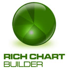 Rich Chart BuilderDiscount
