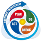 Vole PDCA is a four-step management method used for quality control and continuous improvement.