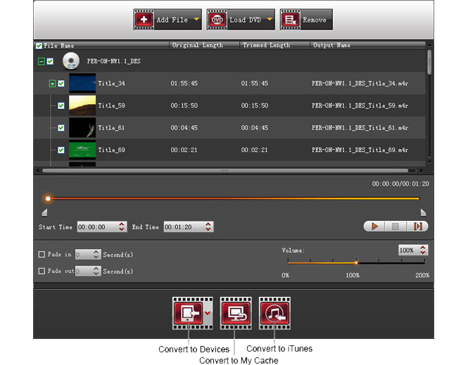 4Videosoft iPhone Transfer, Audio Software Screenshot