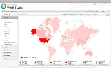 Advanced Web Stats Standard Screenshot