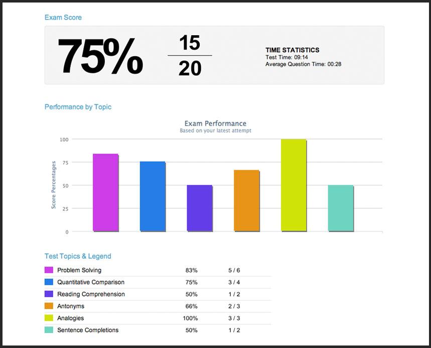 BenchPrep Sitewide Discounts!, Other Utilities Software Screenshot
