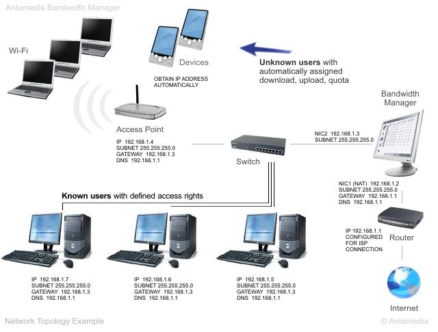 Network Software Screenshot