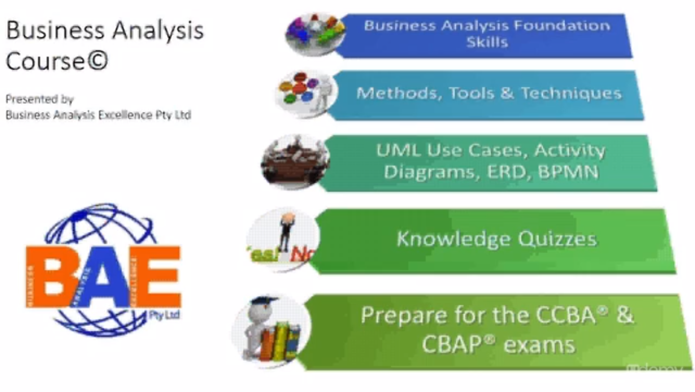 Become A Business Analyst Screenshot