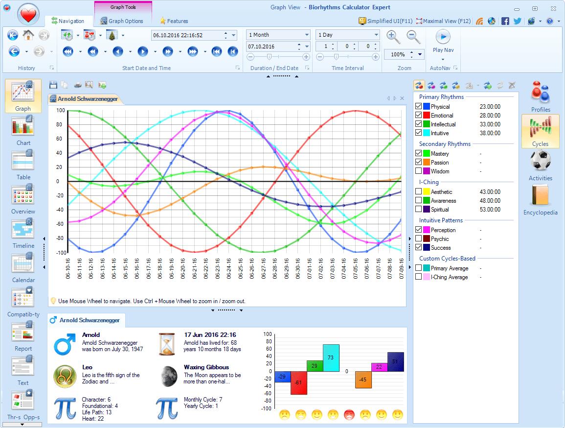 Biorhythms Calculator Screenshot 8