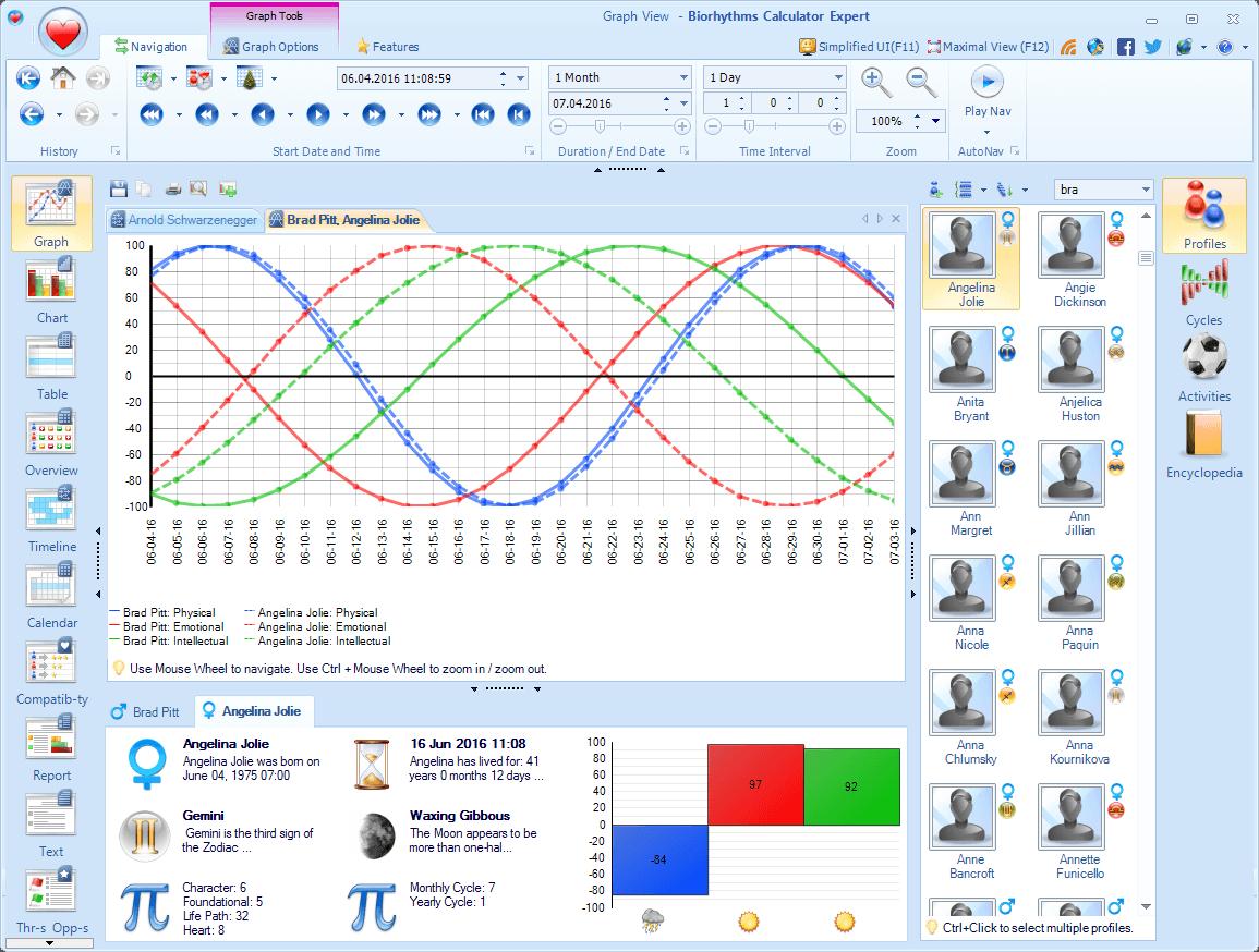 Biorhythms Calculator, Hobby, Educational & Fun Software, Lifestyle Software Screenshot