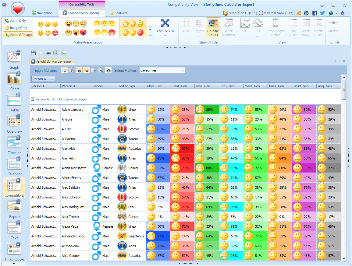 Lifestyle Software, Biorhythms Calculator Screenshot
