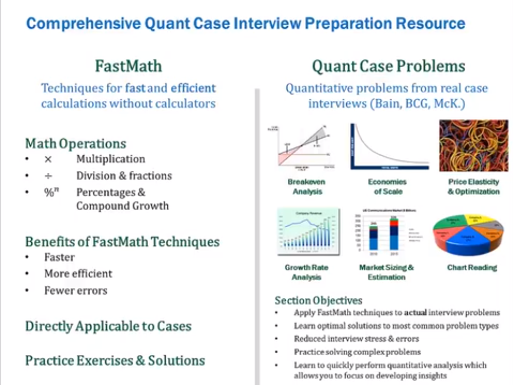 fastmath case interview preparation learning and courses