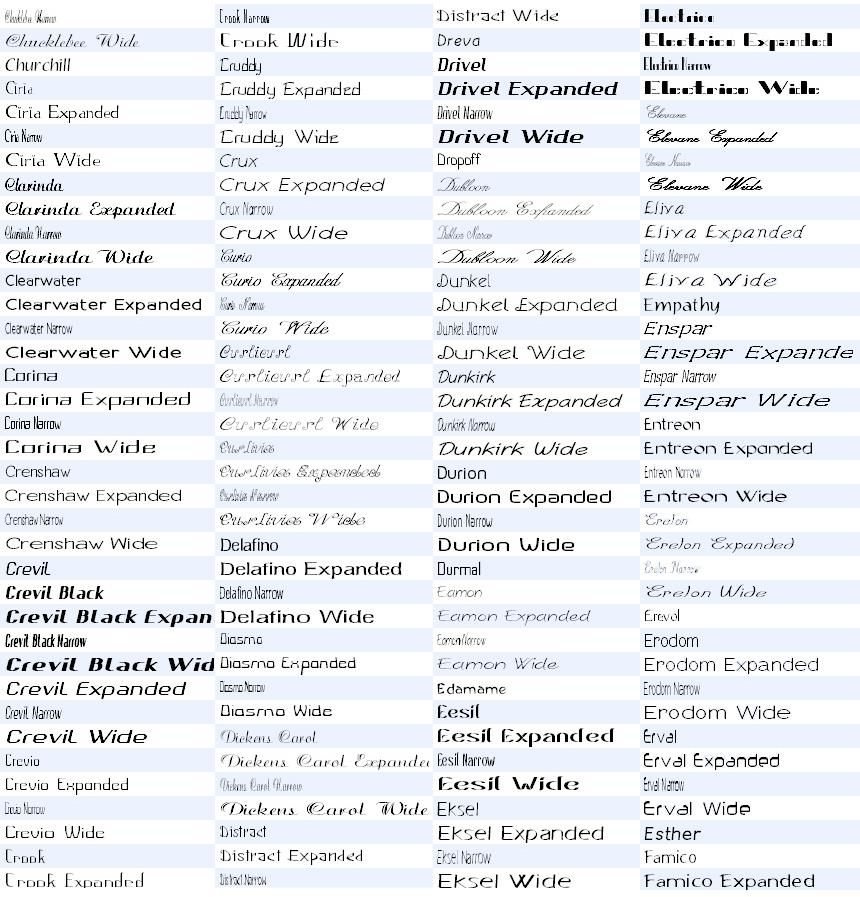 Download FontPack Pro (Mac) - Fonts and Font Tools Software for Mac