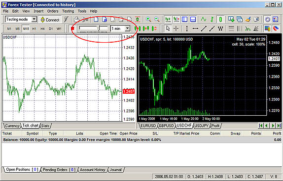 Forextester get rich trading binary options