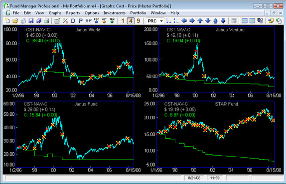 Fund Manager Personal, Business & Finance Software Screenshot