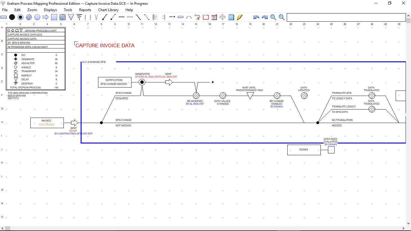 Graham Process Mapping Starter Edition Screenshot
