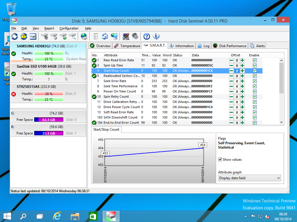 Hard Disk Sentinel Professional, Hard Drive Software Screenshot