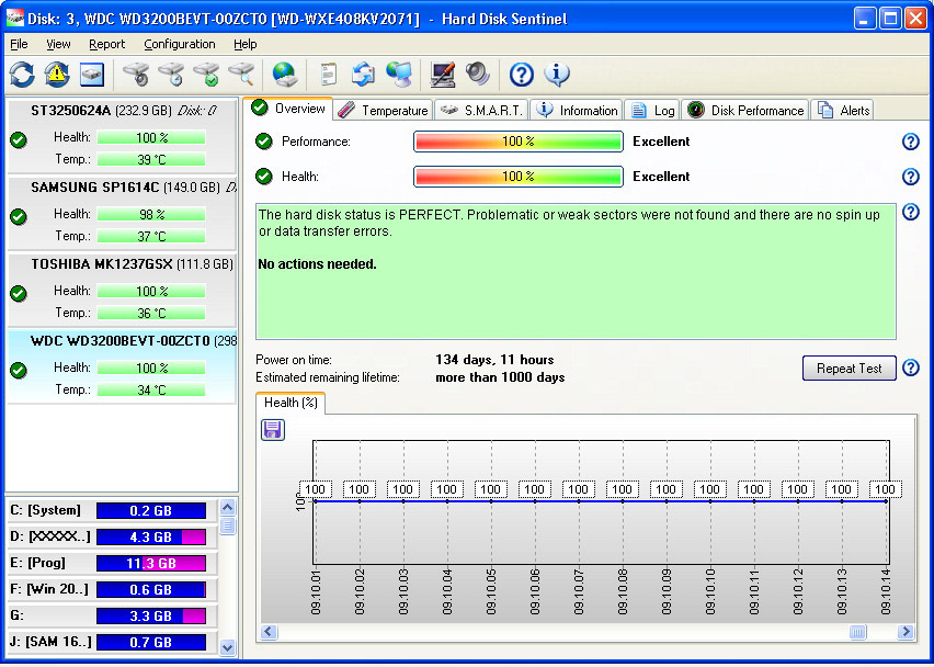 Hard Disk Sentinel Standard Edition, Hard Drive Software Screenshot