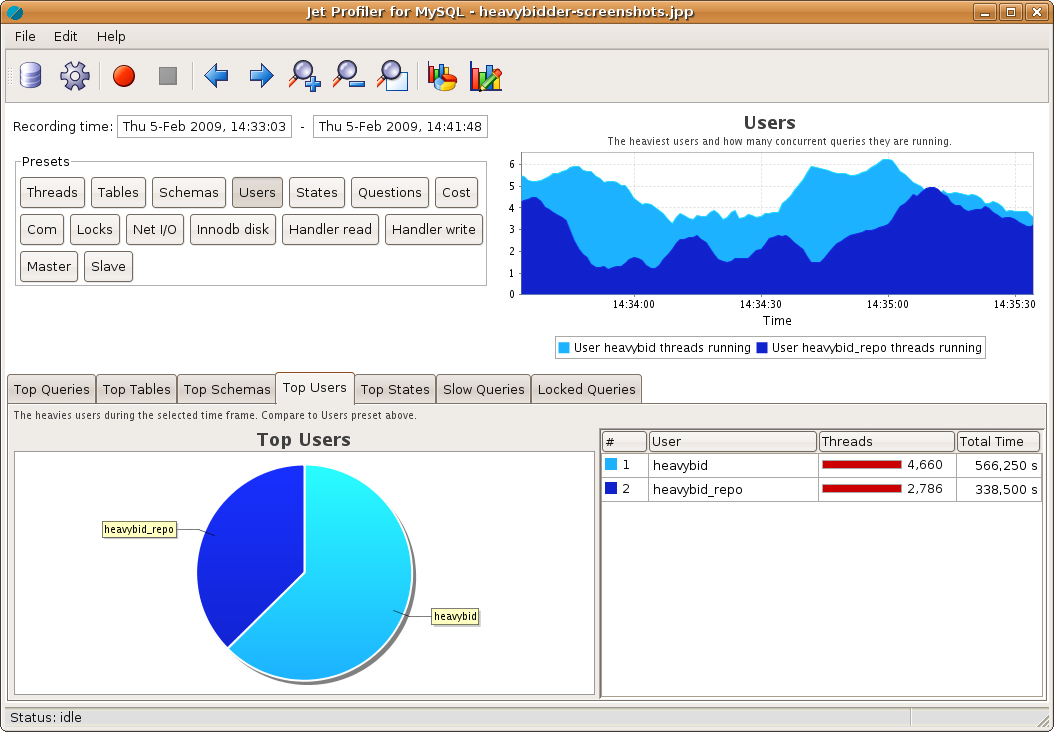 Jet Profiler for MySQL, Development Software Screenshot