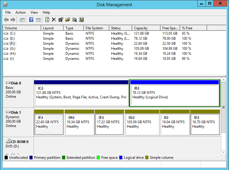 File Management Software, Macrorit Partition Extender Server + Free Lifetime Upgrade Screenshot