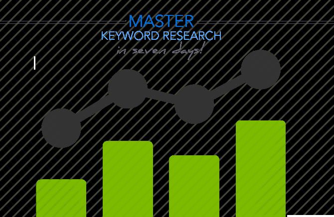 Master Keyword Research in 7 Days Screenshot