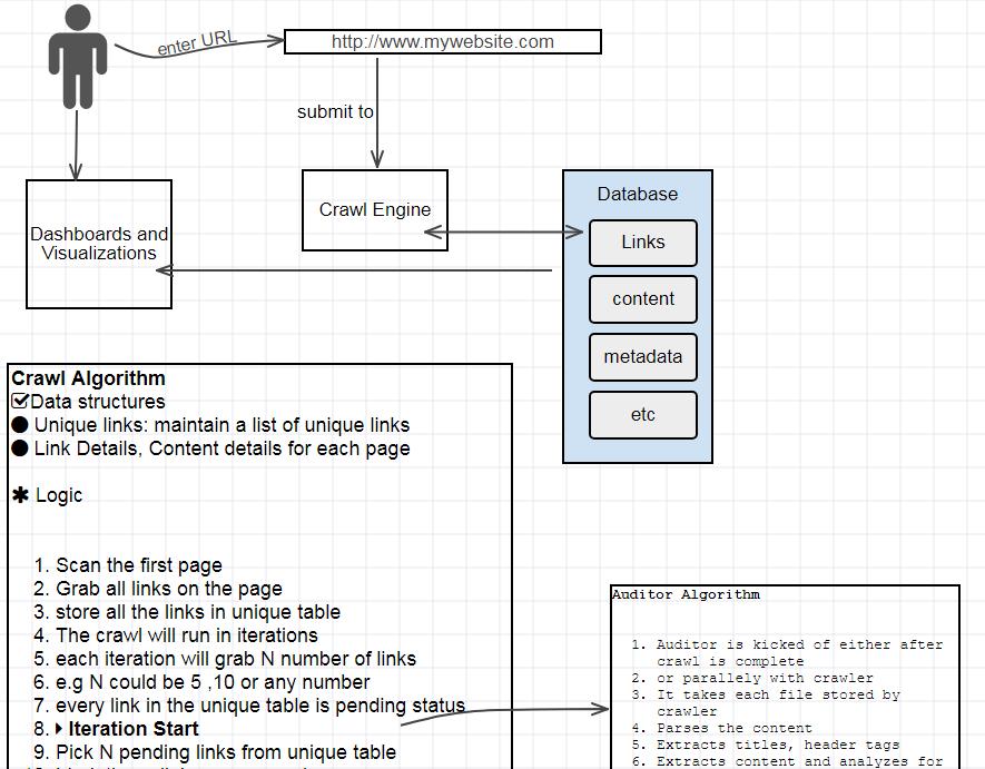 MockupTiger, Design, Photo & Graphics Software Screenshot