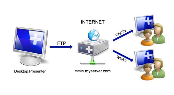 Online Desktop Presenter Screenshot