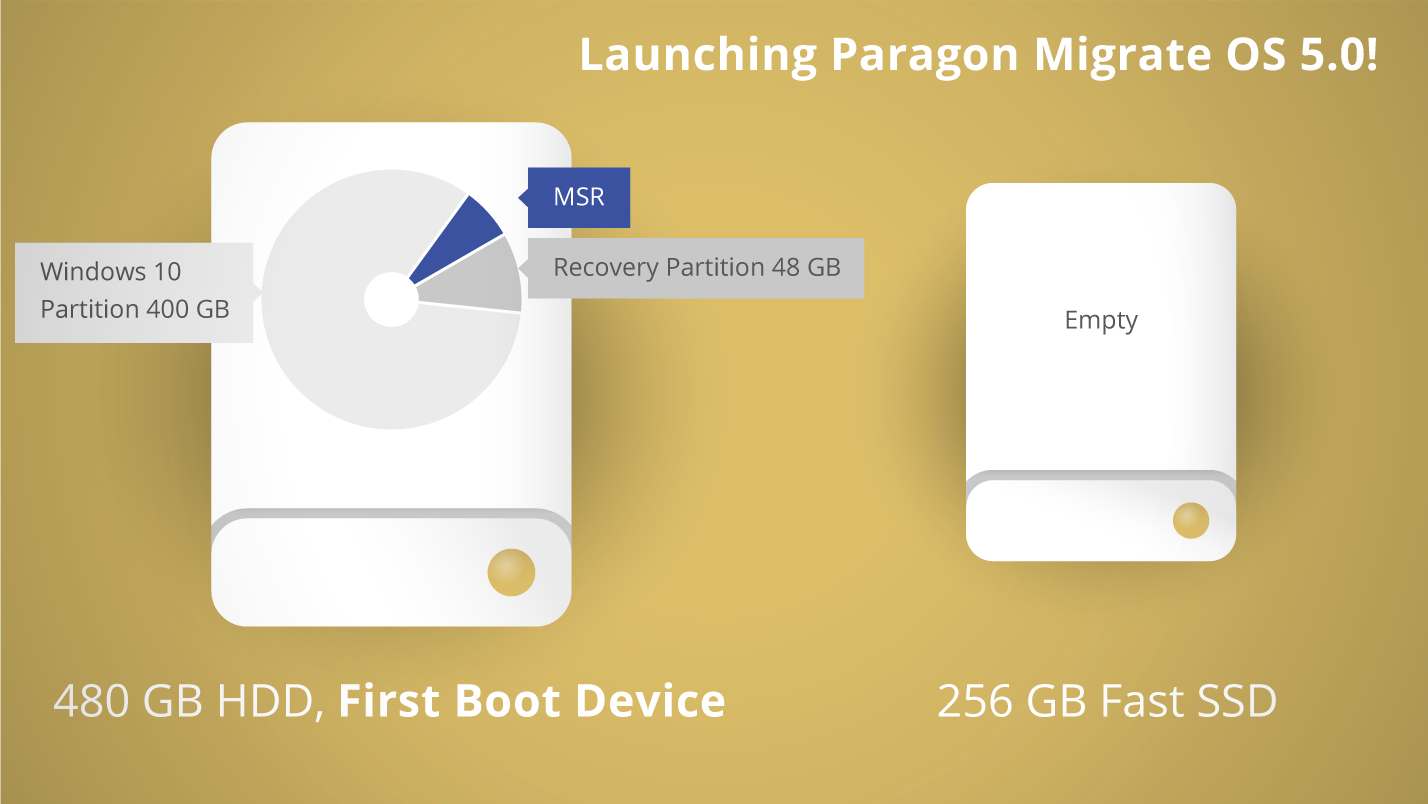 Paragon Migrate OS 5.0 (English) Screenshot