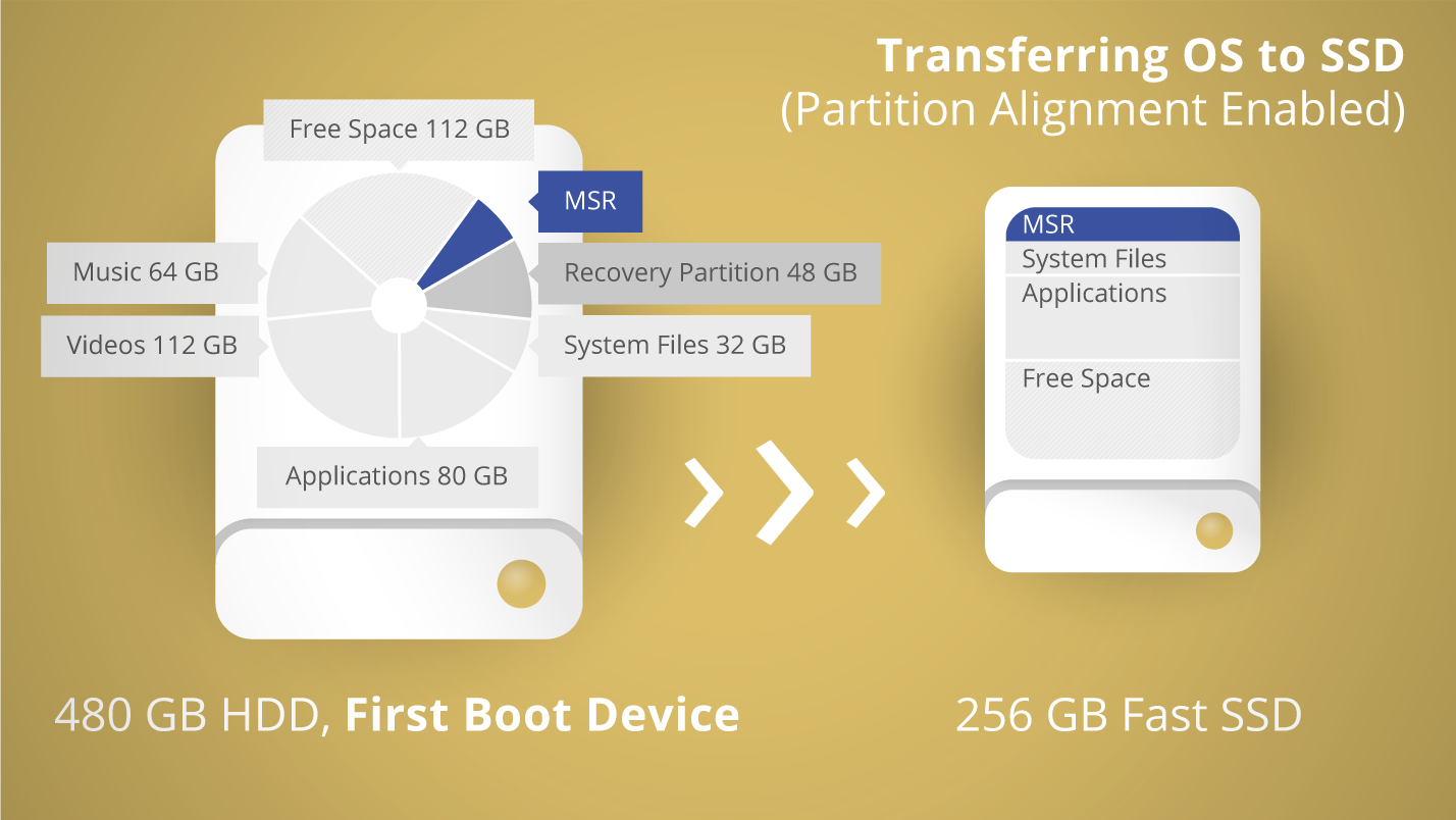 Hard Drive Software, Paragon Migrate OS 5.0 (English) Screenshot