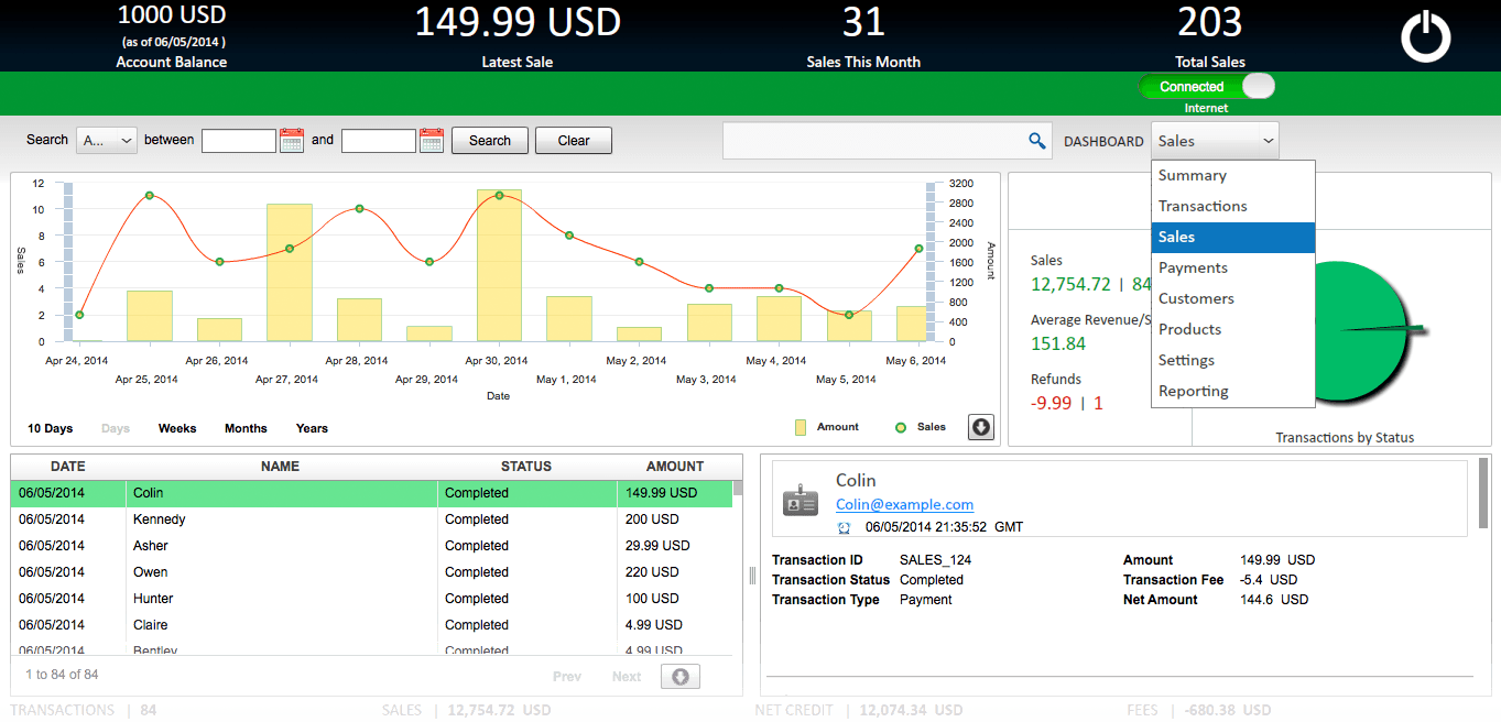 PayPal Analytics and Reporting Software Screenshot
