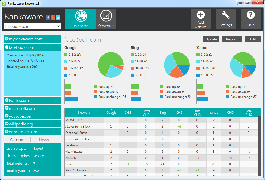 SEO / Keyword Software Screenshot
