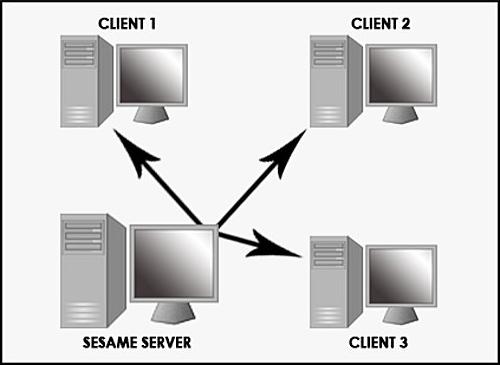 Development Software, Sesame Database Manager Personal Screenshot
