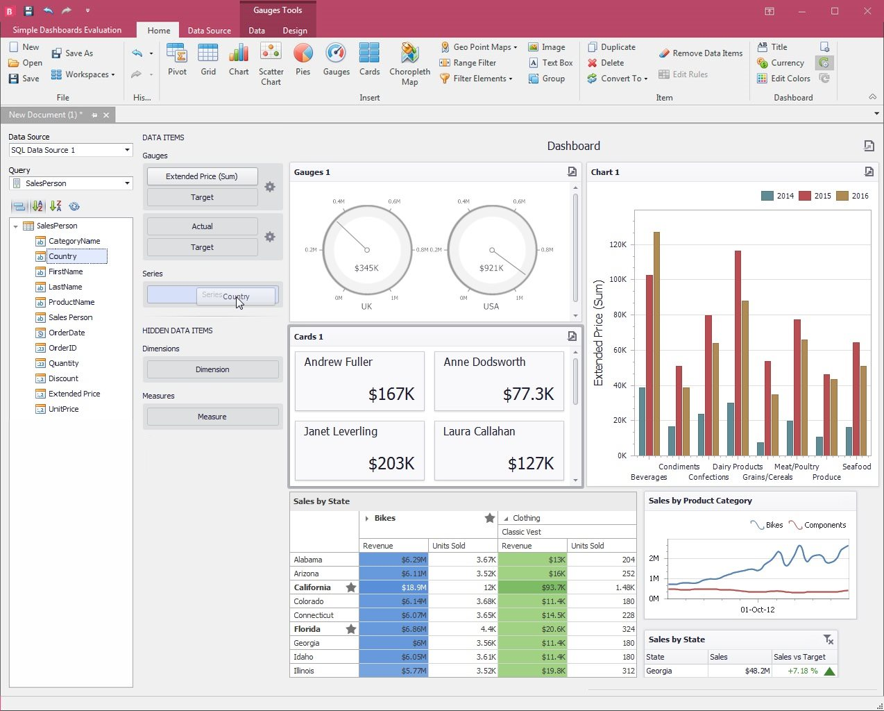 Simple Dashboards Screenshot