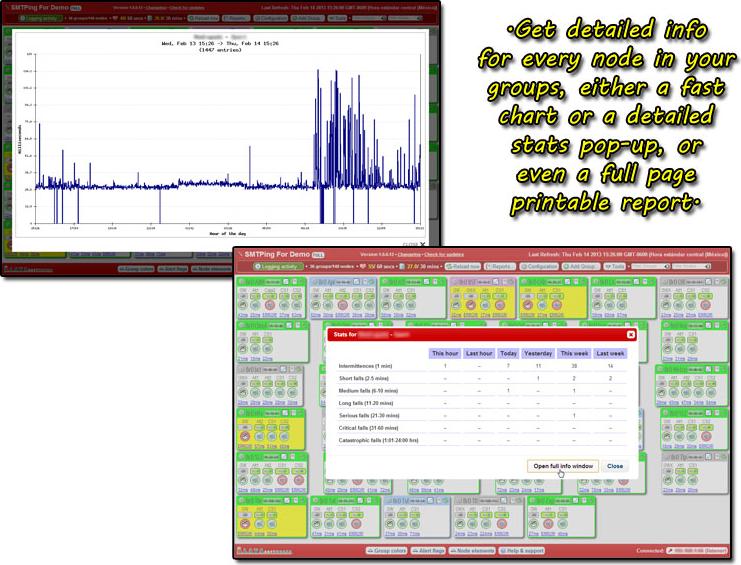 SMTPing, Network Software Screenshot