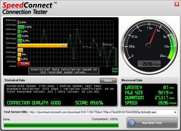 SpeedConnect Internet Accelerator - 网络加速器[Windows][$49.95→0]丨反斗限免