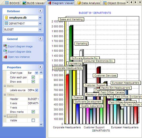 SQLite Maestro Screenshot 11