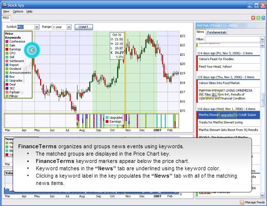 StockSpy Screenshot