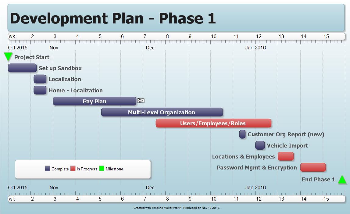 Presentation Software, Timeline Maker Pro Screenshot