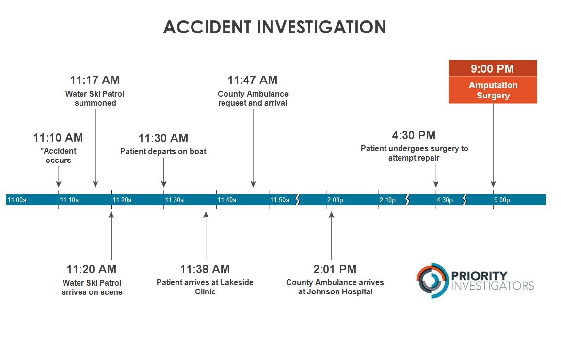 Timeline Maker Pro Screenshot