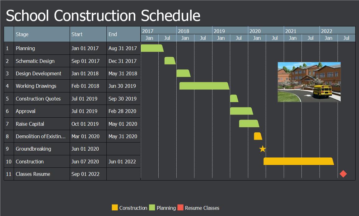 Business & Finance Software, Timeline Maker Pro Screenshot