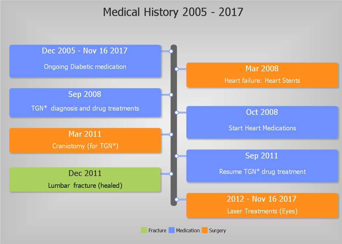 Timeline Maker Pro, Presentation Software Screenshot