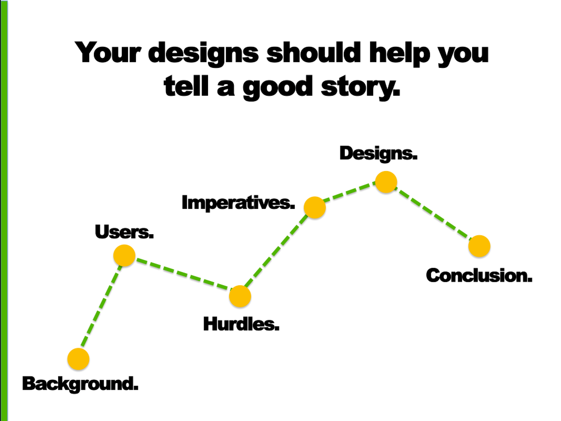 User Experience | The Practical Essentials of Real-World UX, Development Software Screenshot