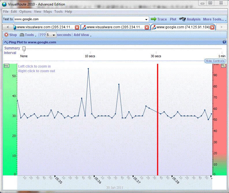 VisualRoute Personal Edition, Internet Software Screenshot